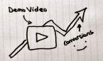 Explnation video conversion increase chart